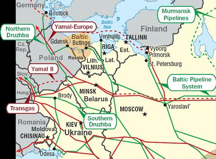 Трубопроводы Восточной Европы